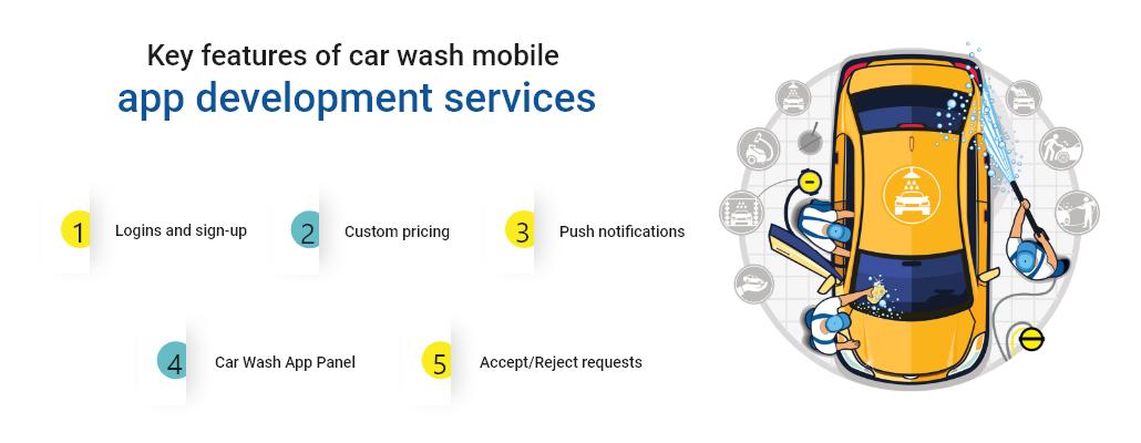 Key features of car wash mobile app development services